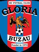 FC Gloria Buzău