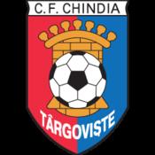 FC Chindia Târgoviște
